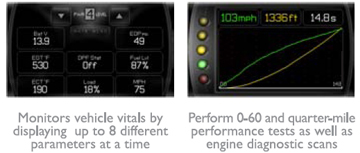 Edge Juice w/CS Monitor - 03-07 Ford 6.0L
