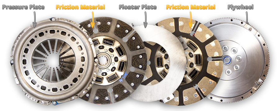 clutch disc friction material